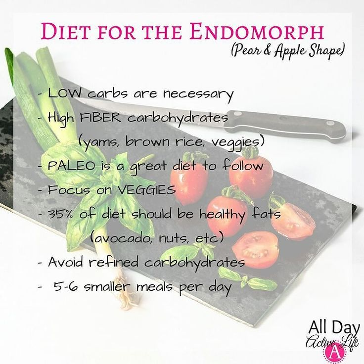 The 25+ best Endomorph diet ideas on Pinterest | Ectomorph ...