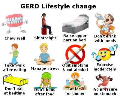 Gerd Natural Treatment Diet