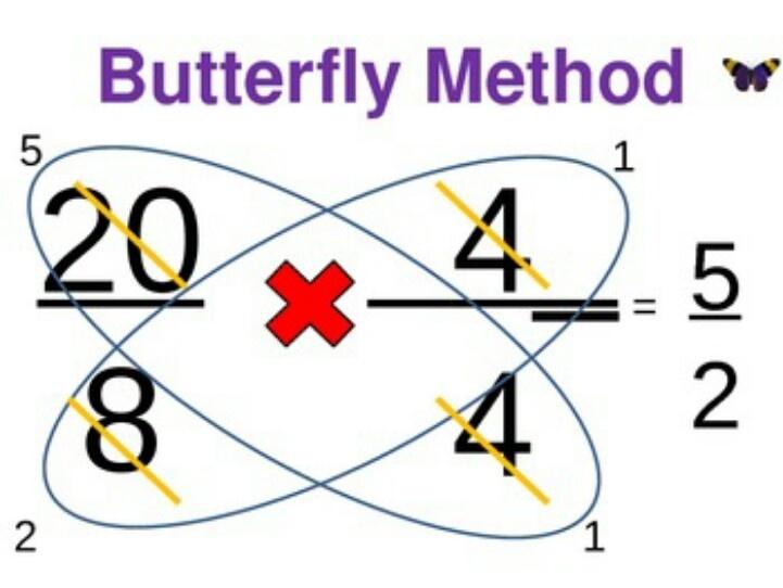 Butterfly method for multiplying fractions