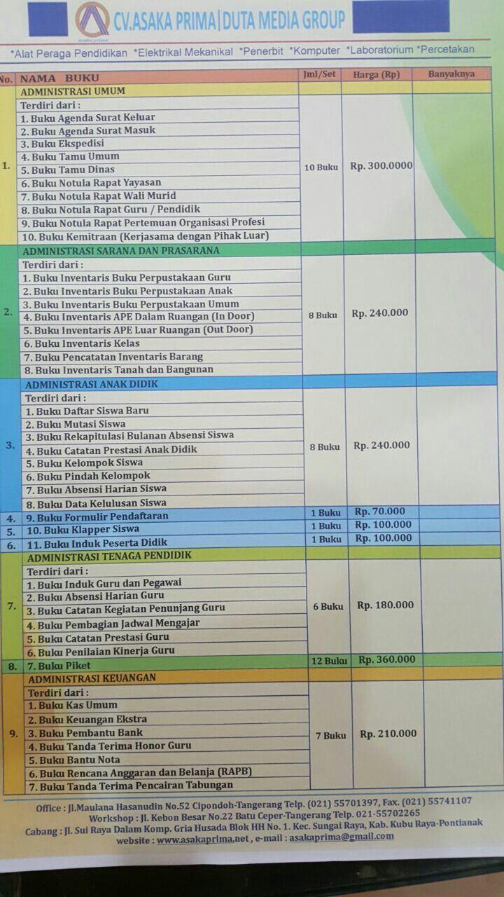 Buku Administrasi Paud terlengkap kurikulum terbaru,Asaka Kids Penerbit Asaka Prima : 02155701397,  021-55702265 , wa: 0812.8943.9319, hp.0878.8988.2109, pin BBM : D4bb8A4, http://penerbitasakaprima.blogspot.com