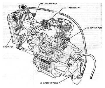 451204456389201338 on cb550 bobber wiring diagram
