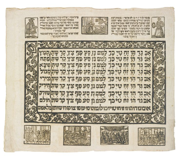 tractate rosh hashanah in english