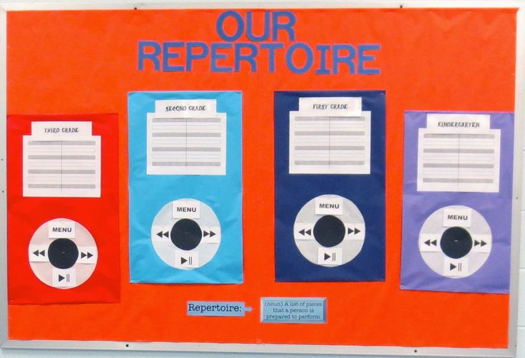 The ipod Bulletin Board. Good idea.  I sometimes forget if they've learned that song yet.