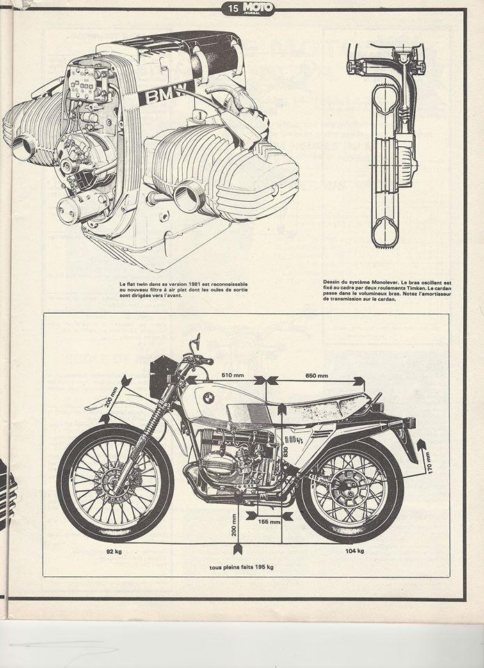 13 best BMW R50 images on Pinterest | Bmw motorcycles, Bmw ... Bmw Kes Diagram on smart car diagrams, mercedes-benz parts diagrams, mopar diagrams, honda motorcycle diagrams, toyota diagrams, john deere tractor diagrams, chevrolet diagrams, ac diagrams, saab diagrams, dodge 4x4 diagrams, ford diagrams, automotive diagrams, jeep diagrams, kenworth diagrams, freightliner diagrams, volkswagen diagrams, corvette diagrams, kymco diagrams, volvo diagrams, evinrude diagrams,
