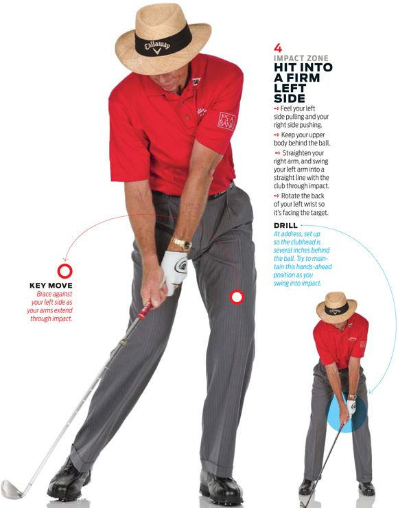 David Leadbetter - The swing step 4