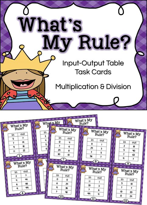 What's My Rule? Input-Output Table Task Cards - Use multiplication and division to find the missing number.