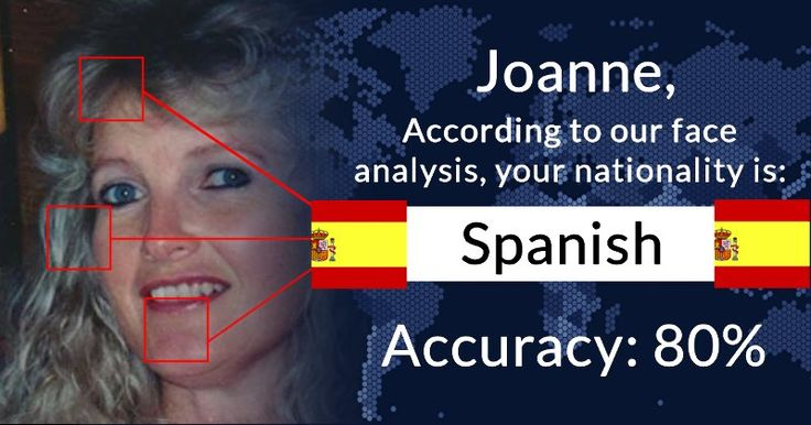 Which Nationality Do You Resemble Most?