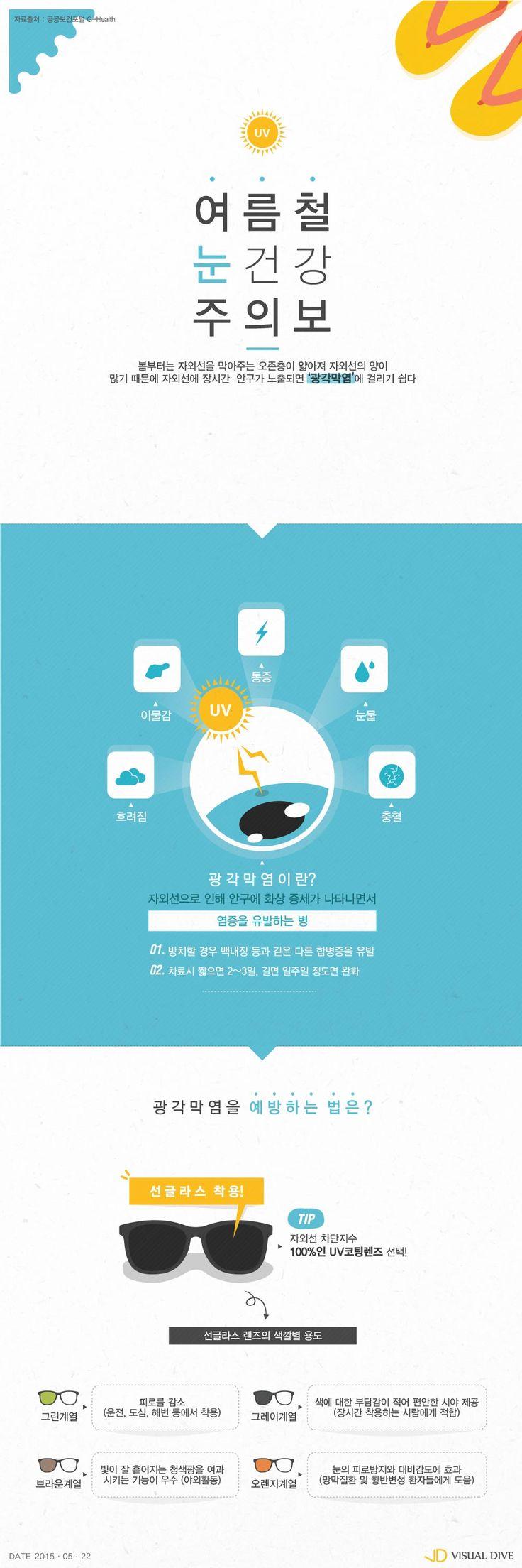 자외선 강해지는 계절, '광각막염' 주의보↑ [인포그래픽] #Photokeratitis / #Infographic ⓒ 비주얼다이브 무단 복사·전재·재배포 금지