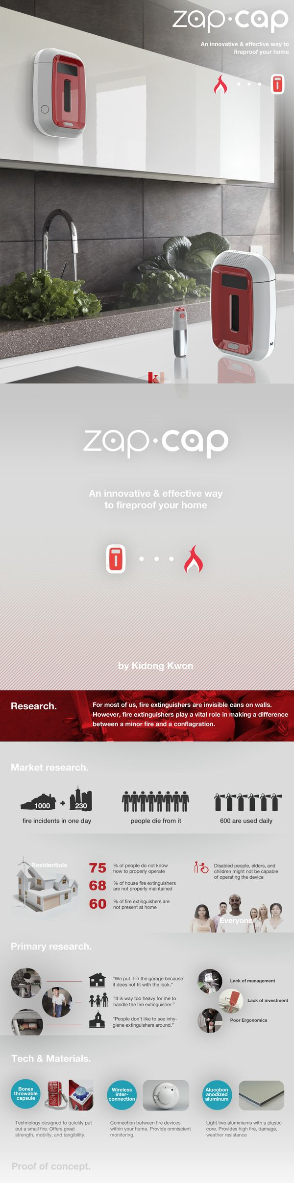Zap•cap on Industrial Design Served