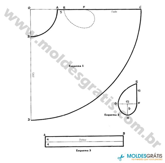 2.ª PARTE B - Molde (Esquema 1):Com isto, você obterá uma cintura duas vezes maior. Agora você precisará franzi-la e montá-la no cós. As costuras laterais deverão ficar no fio reto do tecido, paralelo à ourela.
