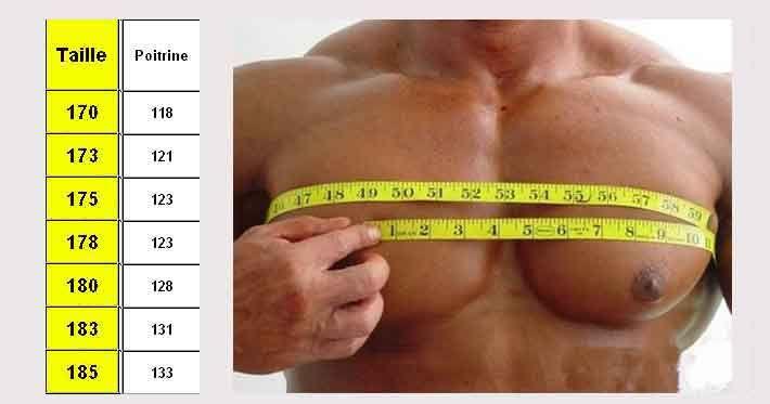 Développez et Fortifiez Vos Pectoraux avec ces 15 exercices de musculation: pull over, pompes, butterfly