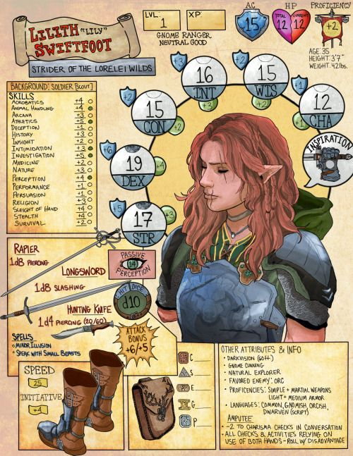 So @rickmoony has made a custom character sheet for his Dungeons and Dragons Goliath Paladin here and I decided to make one for my Gnome Ranger too.