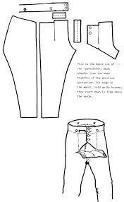 Napoleonic breeches pattern.