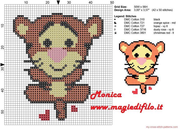 Pagina con muuuuuchos patrones Tigger cuties cross stitch pattern