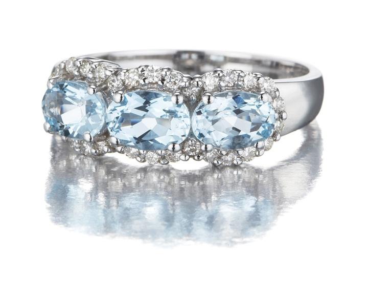 Aquamarine Jewelry {MY BIRTHSTONE!}