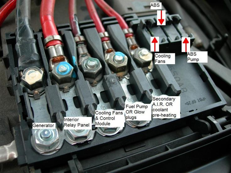 dd889a9136ead2e18f2e09b89683498d car repair jetta 41 best 2000 jetta glx (diy) images on pinterest volkswagen 2000 vw jetta vr6 fuse box diagram at panicattacktreatment.co