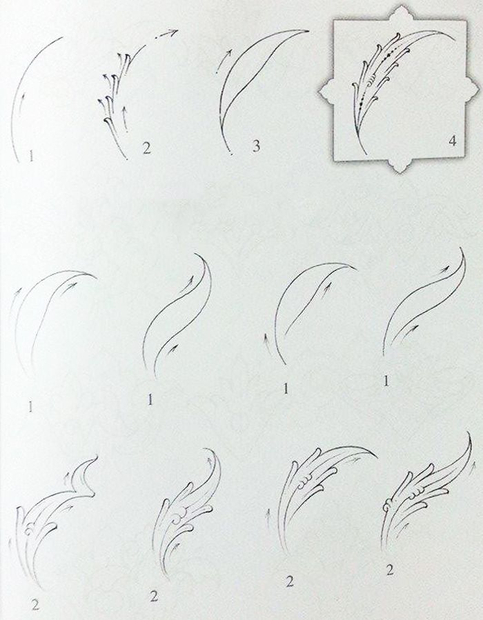 Tırnaklı yaprak çizimi