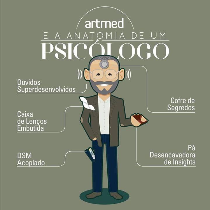 Anatomia de um psicólogo