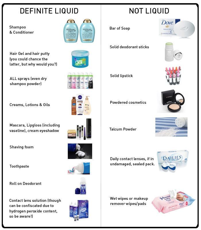 How To Get All The Toiletries You Need Into Your Hand