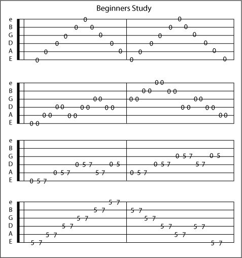 Guitar Chords And Lyrics For Beginners Irish Songs: Guitar Tabs For Beginners