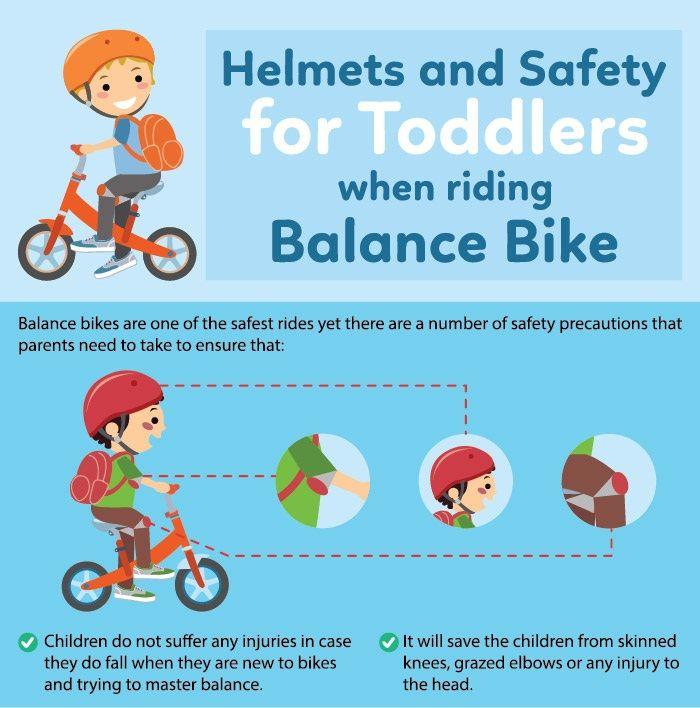 Helmets And Safty For Kids When Riding A Scooter or Balance Bike