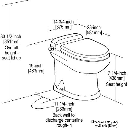 dimensions of a toilet ii