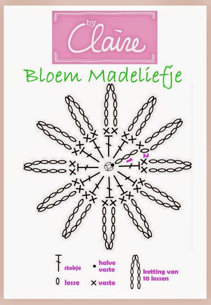 Haken en meer: Madeliefjes bloem patroon - Daisy flower pattern.