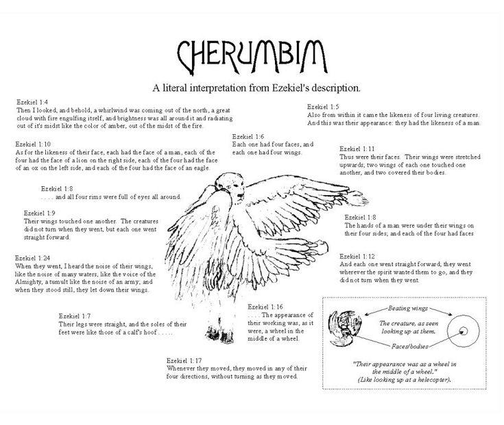 BibleGateway - : cherubim