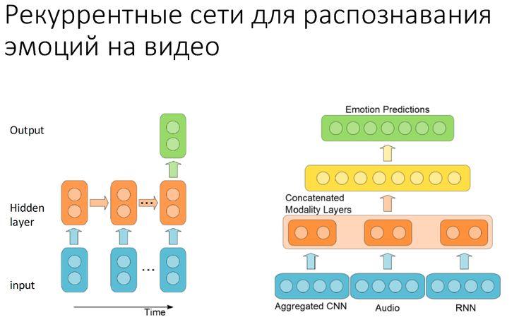 https://habrahabr.ru/post/322392/