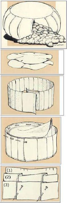Como hacer un Zafu Asiento-Cojin para Meditar <sub>Tutoriales</sub> - enrHedando
