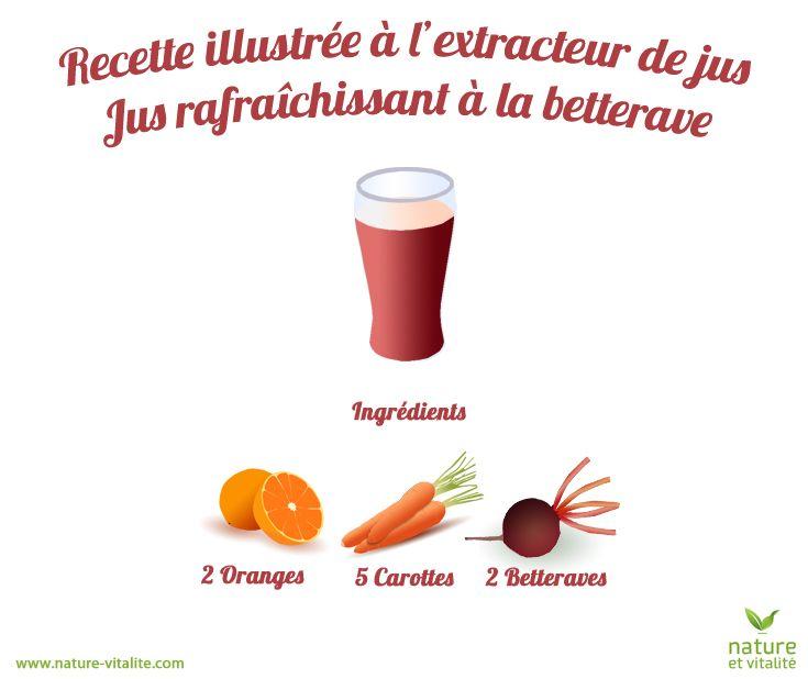 Recette illustrée à l'extracteur de jus pour un jus frais à la betterave, idéal pour lutter contre la chaleur.