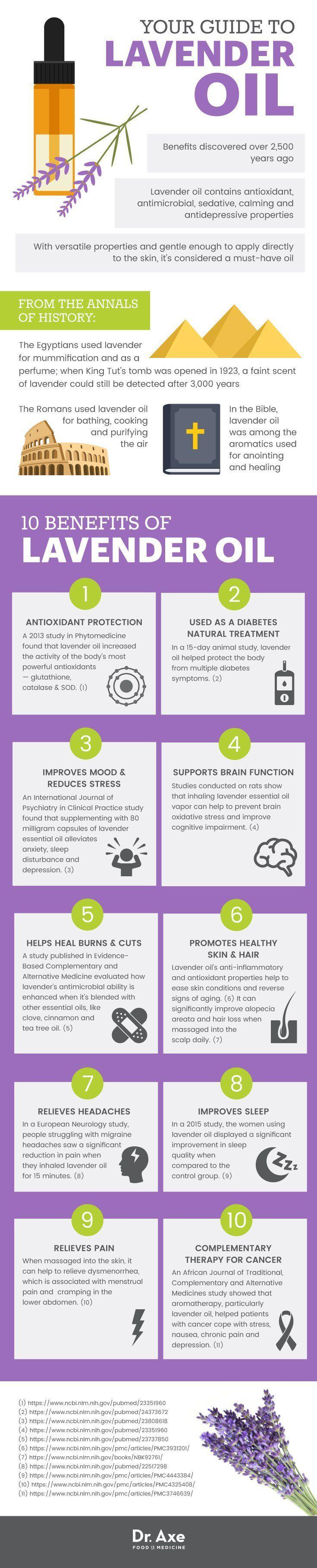 Lavender Oil Benefits Guide