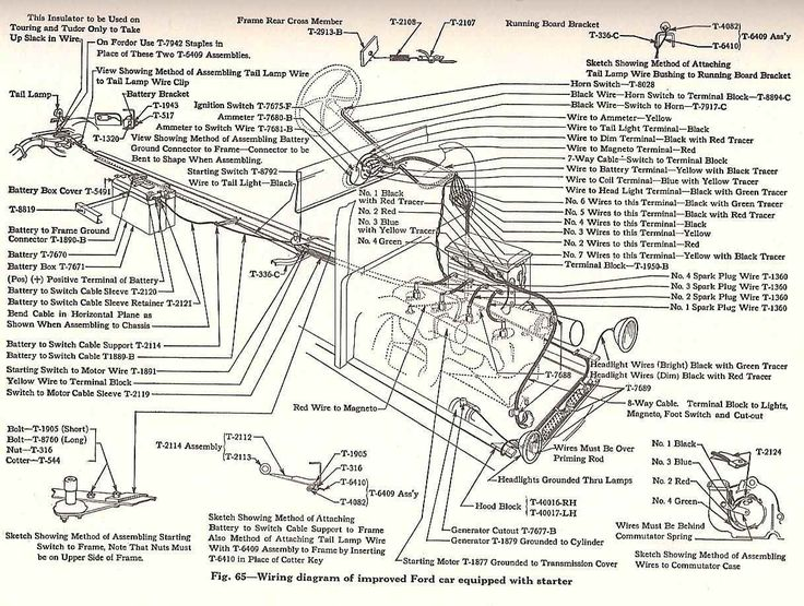 Model T Ford Forum Quick Question On Correct Wiring Harness Number Of Wires Model T Model This Or That Questions