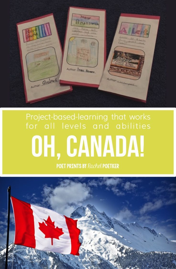 Meeting the needs of every student can seem almost impossible.  I love that this Canada Brochure project has three levels that lets me choose the one that works best for each student in my class.  It even has one for my ELL students!