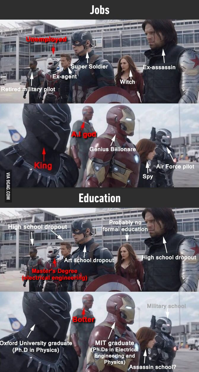 Team Cap Vs Team Iron Man. Interesting, but in all seriousness, not the point of the film <--- Anyway, team Iron Man