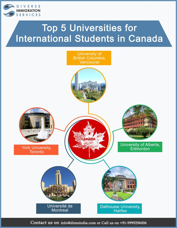 Top 5 Canadian #Universities which every Student seeking #Career in Canada can apply.