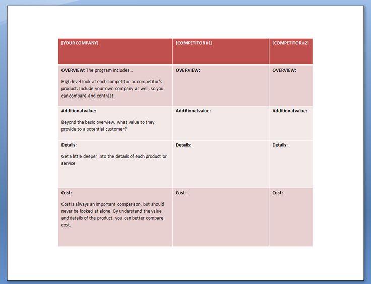 competitors analysis report - Romeolandinez - competitive analysis report example