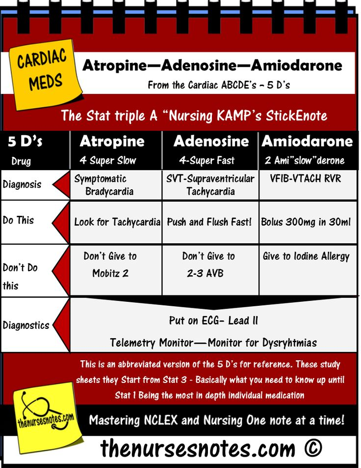 Cardiac Medications Triple A Adenosine Atropine Amiodarone NCLEX BUN Creatinine Kidney Disease Acute Renal Failue Labs Potassium Hyperkalemia Hypokalemia Hyponatremia Sodium Lab Value Blood Hyponatremia Mnemonic Nursing Student This is a collection of my Acute Book diagram explaining the normals and abnormal Na K Cr Hypomagnesemia BUN Creatinine Addisons Dehydration Study Sheets for Nurses NCLEX Tips Nursing Notes Cheats cardiac tamponade nursing mnemonic