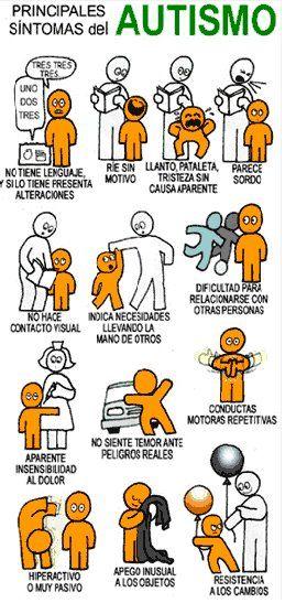 URL: http://lapaginadejazmin.blogspot.mx/2010/para niños autistas ¿QUÈ ACTIVIDADES PODRÍAN APOYAR LA FORMACIÓN ACADÉMICA?  Tener actividades para todos en el aula ¿QUÉ SE NECESITA PARA PODER SACAR PROVECHO DE ÉSTA HERRAMIENTA? Imprimir  ¿QUE ROL JUEGA EN EL PROCESO DE APRENDIZAJE? Trabajar con niños autistas ¿COSTO? No tiene costo