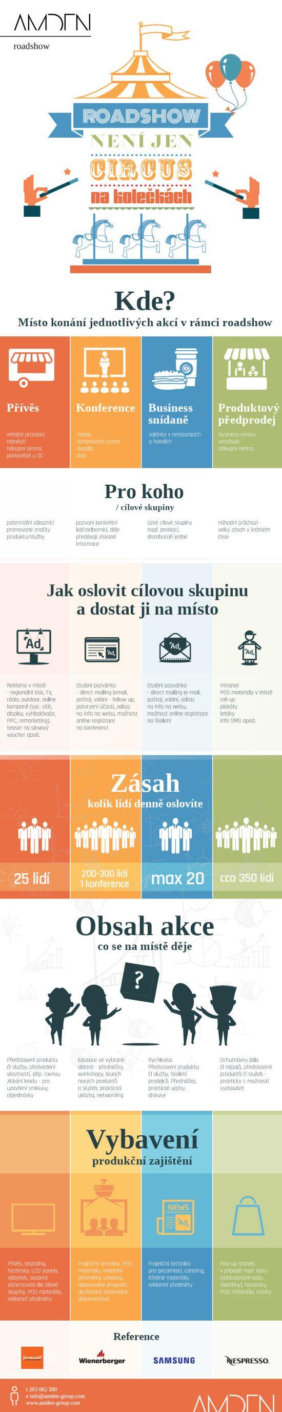Roadshow je zejména v létě pro event marketing jako stvořená – Infografika | ČeskéInfografiky.cz
