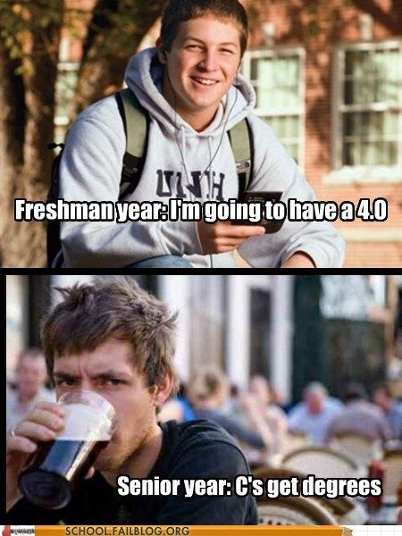 This describes my life.. senioritis begins.