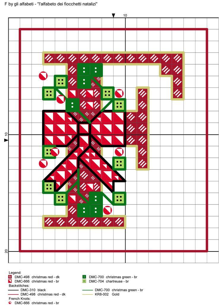 alfabeto dei fiocchetti natalizi F