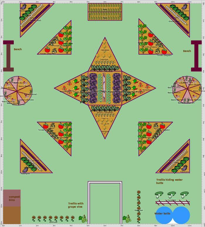 99 best Garden Design images on Pinterest Garden ideas