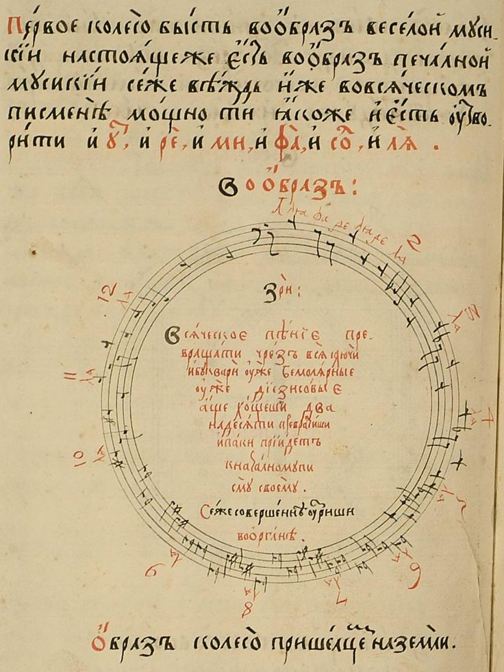 These images are the supposed origin story of the Circle of Fifths. They were created by Nikolay Diletsky