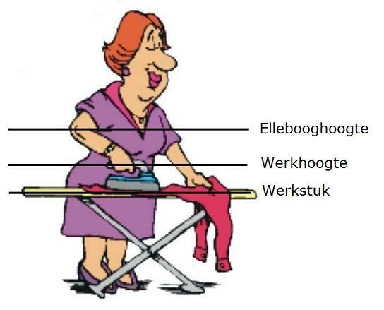 Keuken Ergonomie Afmetingen : Found on ergonomiesite.be