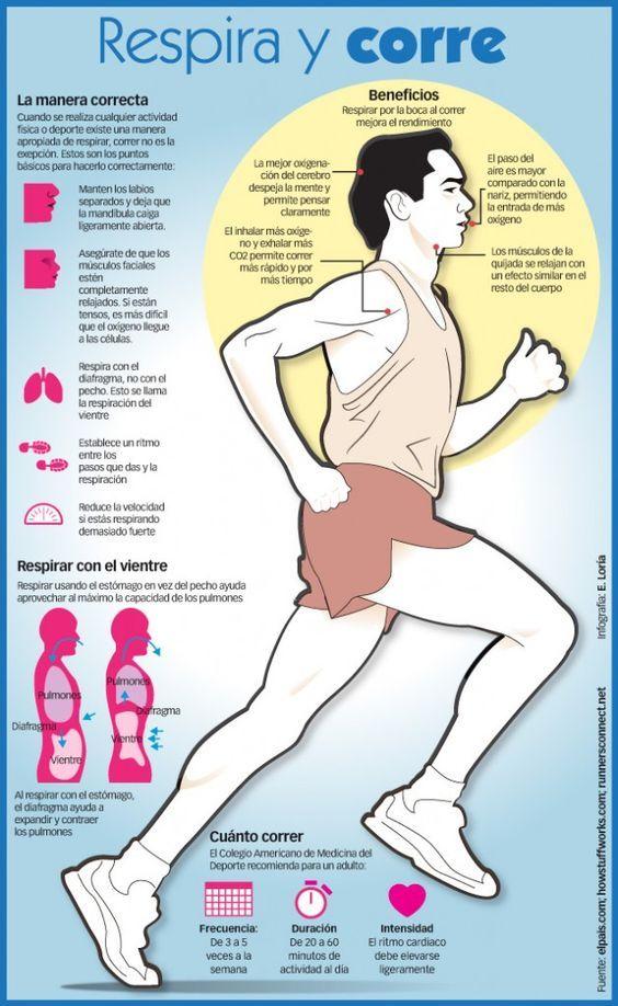 Ahora en verano, a primera hora de la mañana o a última de la tarde. Buenos consejos de como respirar al correr, sobretodo si eres novato..gracias Remediosnaturales