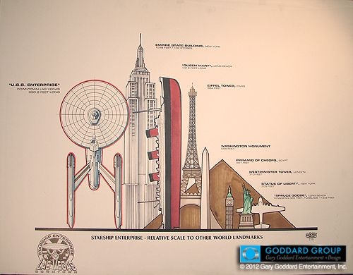 """THE """"STAR TREK"""" ATTRACTION THAT ALMOST CAME TO LIFE in 1992 in Las Vegas - relative scale"""