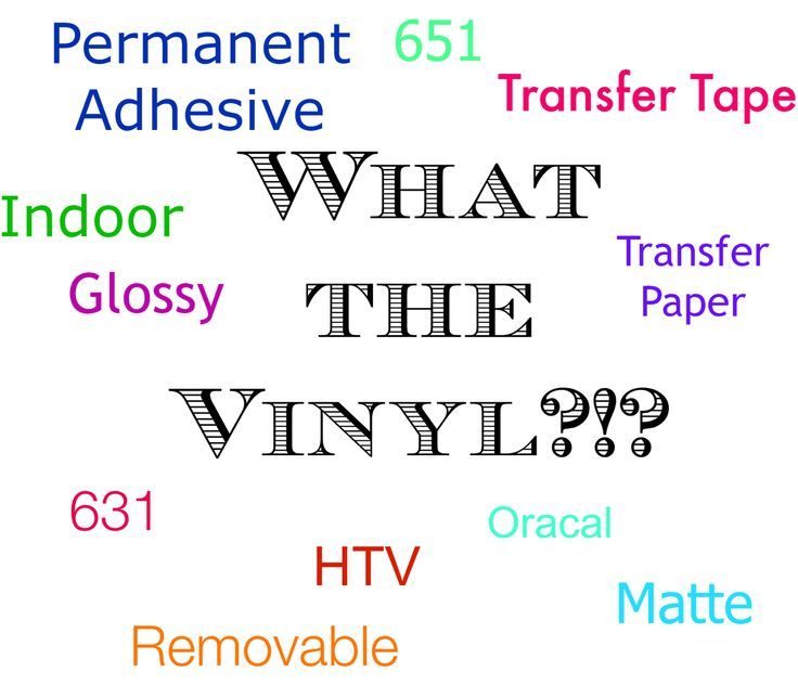 What type of vinyl do I use for my Silhouette Project? The Answer is here! All vinyl types explained - 651 631 indoor outdoor permanent wall transfer tape transfer paper matte glossy | Silhouette School