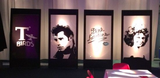 Grease Party Theme Ideas | 50s Movie Party Supplies & Decorations Hire: Grease T-Birds Silhouette Panel