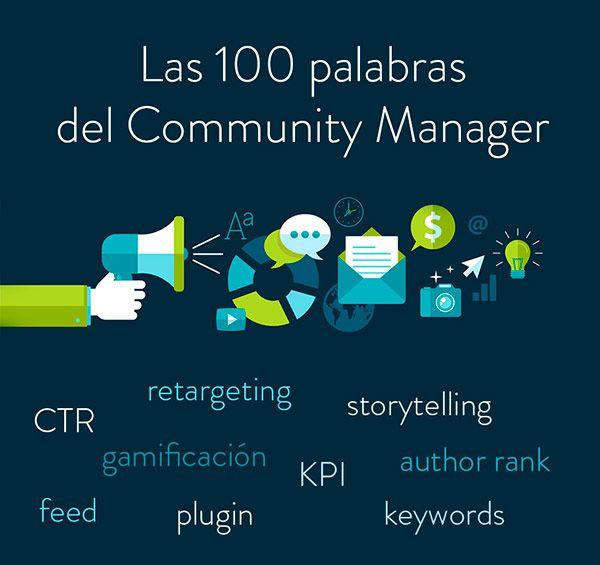 palabrasx Manual del Marketing Online y el Social Media: 8 guías